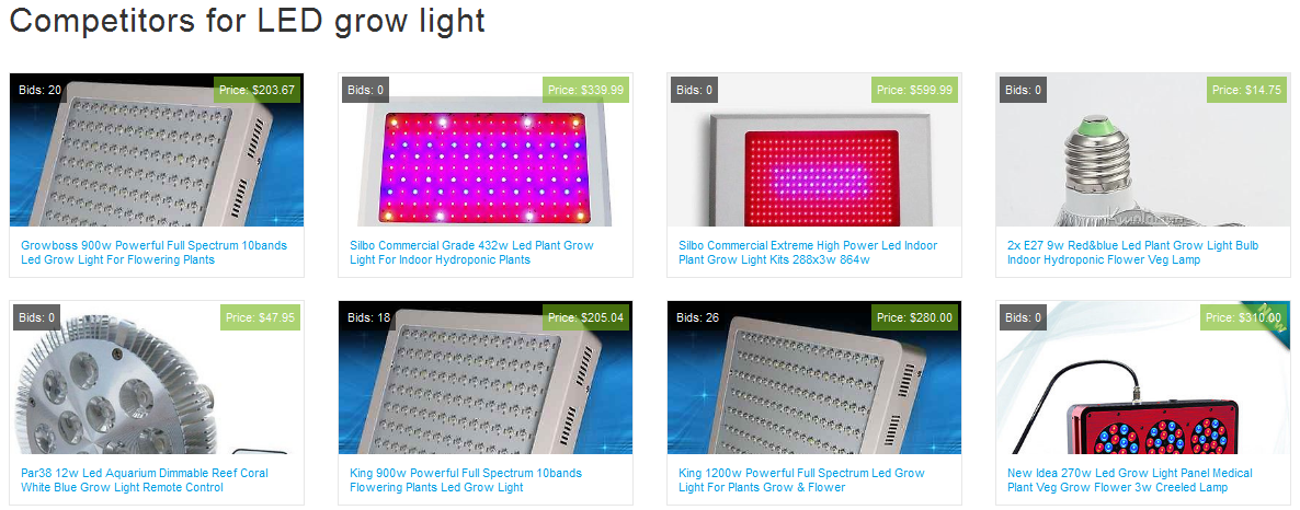 LED grow light competition ranking