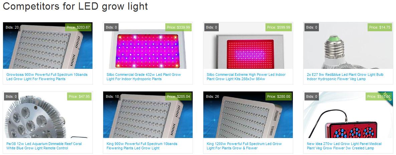 Wholesale LED Grow Light | SaleHoo