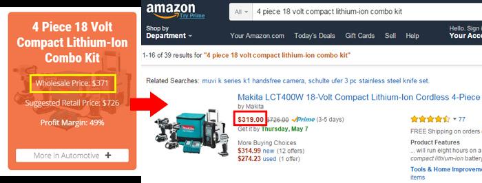 combo kit price comparison