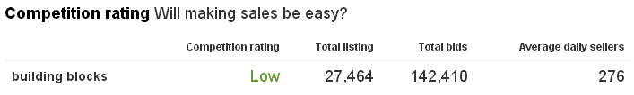 building blocks competition rating on eBay