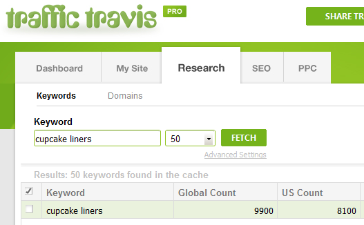 Cupcake liners searches per month - Traffic Travis