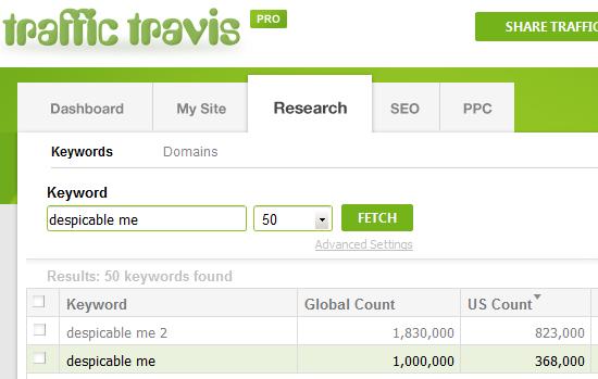 Traffic Travis Search - Despicable Me