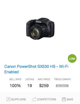 Success rate Digital Camera