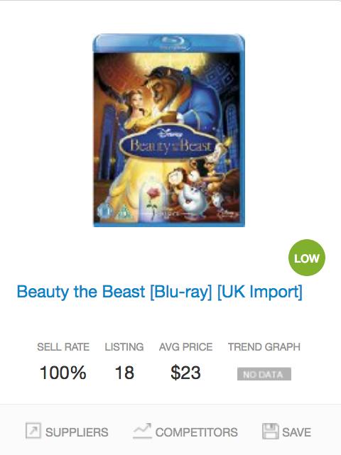 Success rate Disney DVD Movies1