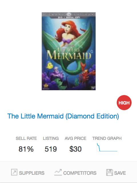 Success rate Disney DVD Movies3