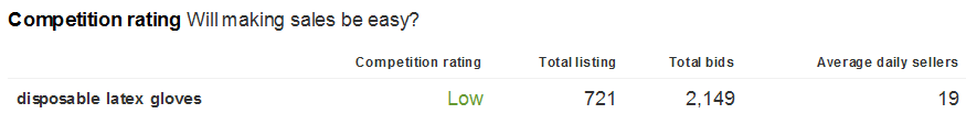 Disposable Latex Gloves  - competition rating on eBay