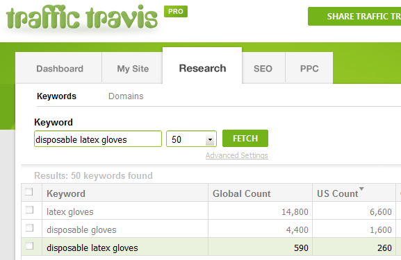 Traffic Travis Search - Disposable Latex Gloves