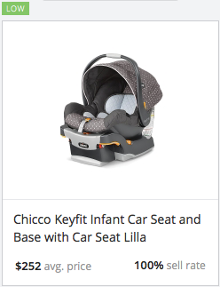 Success rate for Chicco Keyfit Infant Car Seat