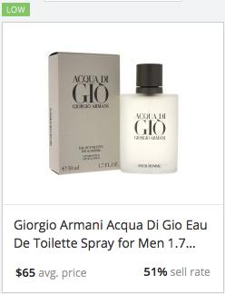 Success rate Acqua Di Gio