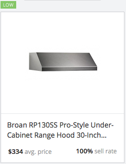 Success rate Range Hoods