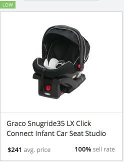 Success rate for Graco Snugride Infant Car Seat