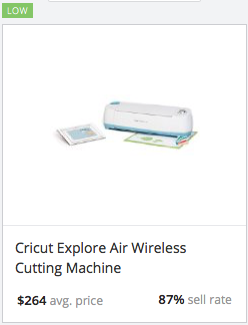 Statistics for Cricut Explore Air