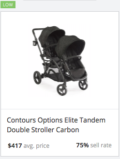 Success rate for Contours Options Elite Tandem Double Stroller