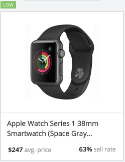 eBay statistics for Apple Watch Series 3