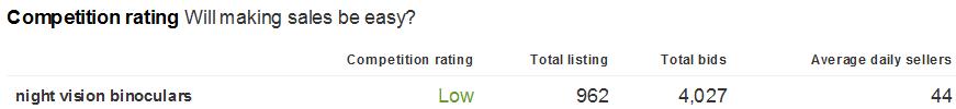 Night Vision Binoculars competition rating on eBay
