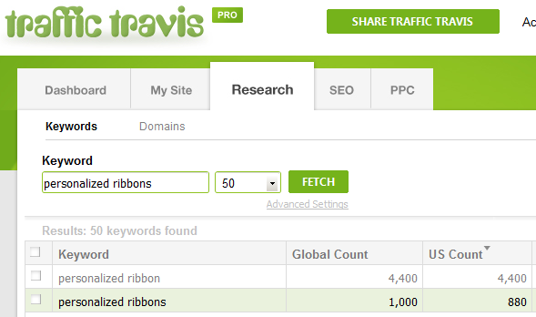 Traffic Travis Search - Personalized Ribbons