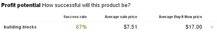 building blocks success rate on eBay