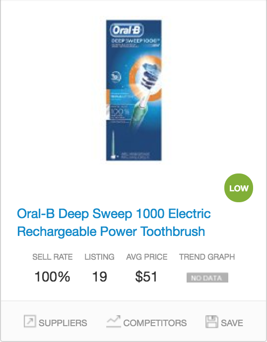Success rate Electric Toothbrushes