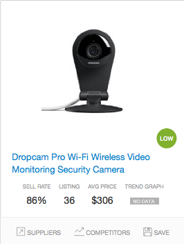 Success rate Security Camera