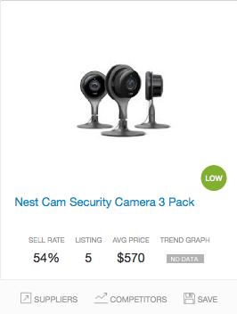 Success rate Security Camera