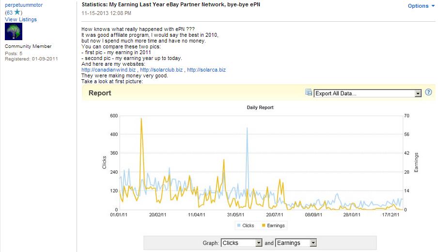 Graph - Affiliate Earnings 2011