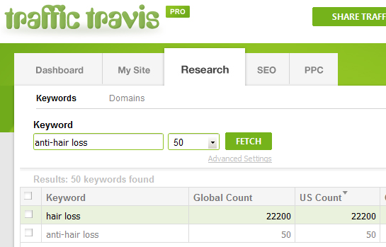 Traffic Travis anti-hair loss keywords