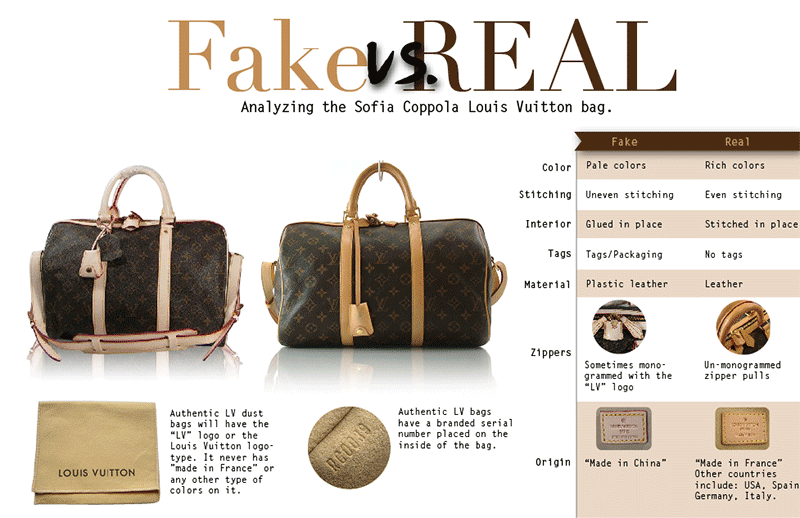 Spotting the difference between an authentic designer handbag and a  counterfeit one can be quite tricky if you re selling them from a wholesaler . 2711d157b9239
