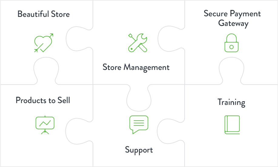 SaleHoo vs Oberlo - Customer Reviews | Alternative to Oberlo