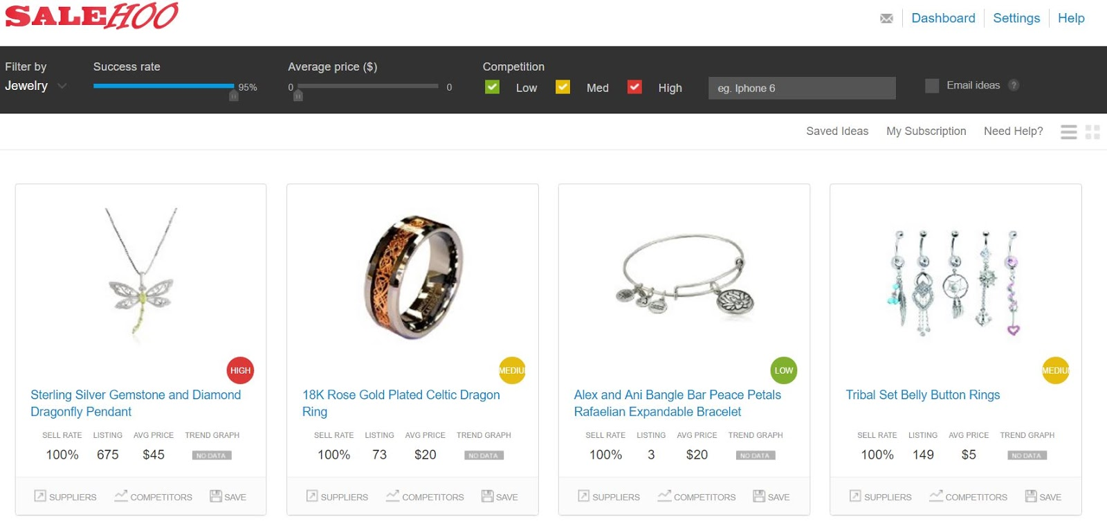 Best Ways To Make Money With Ebay High Ticket Dropship Items