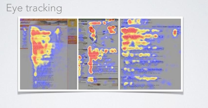 Eye tracking study charts