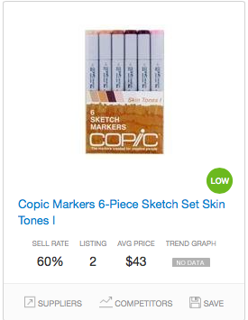 Success rate Copic Sketch Markers