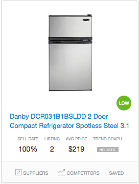 Success rate Compact Refrigerator