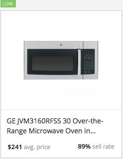 eBay Statistics for GE Over-the-Range Microwave