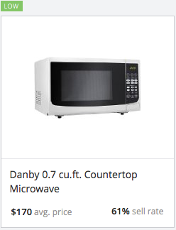 eBay Statistics for Danby Countertop Microwave