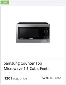 eBay Satistics for Samsung Countertop Microwave