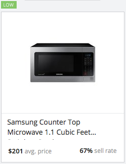 eBay Satistics for Samsung Countertop Microwave
