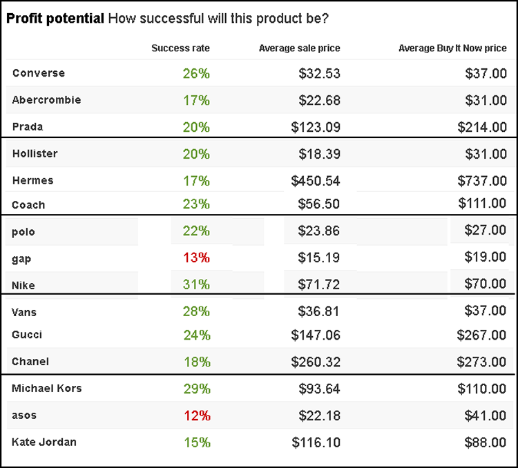 profit potential.png