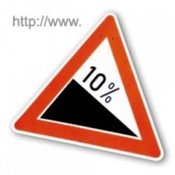 Massive Decline in Traffic for eBay