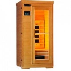 Sauna - Monday Market of the Week