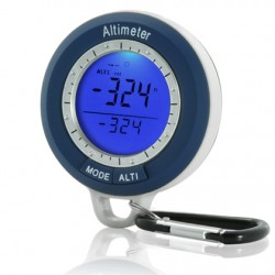 Altimeter  - Monday Market of the Week